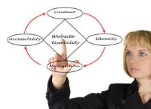 Профессия проектировщик интерфейсов, специалист по юзабилити: обязанности, важные качества, где учиться – «Моё призвание»