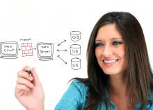 Профессия системный аналитик: обязанности, важные качества, где учиться – «Моё призвание»